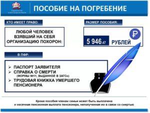 Выплаты от ПФ (Белгородская область)