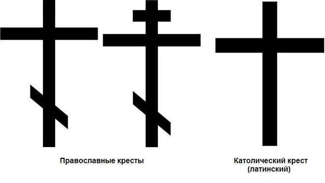 Надгробные кресты из гранита: резные работы для памятника ...  Христианская Символика Крест